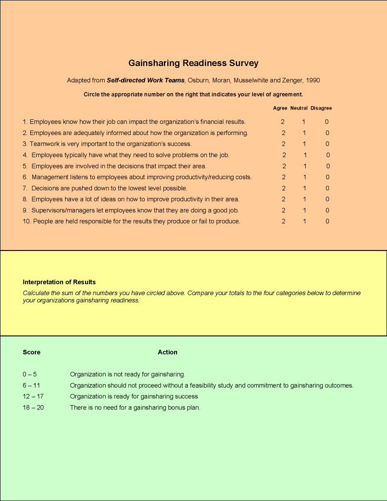 Gainsharing Readiness Survey