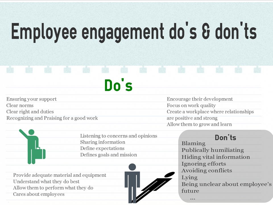TIGERS Den only employee engagement do's and don'ts